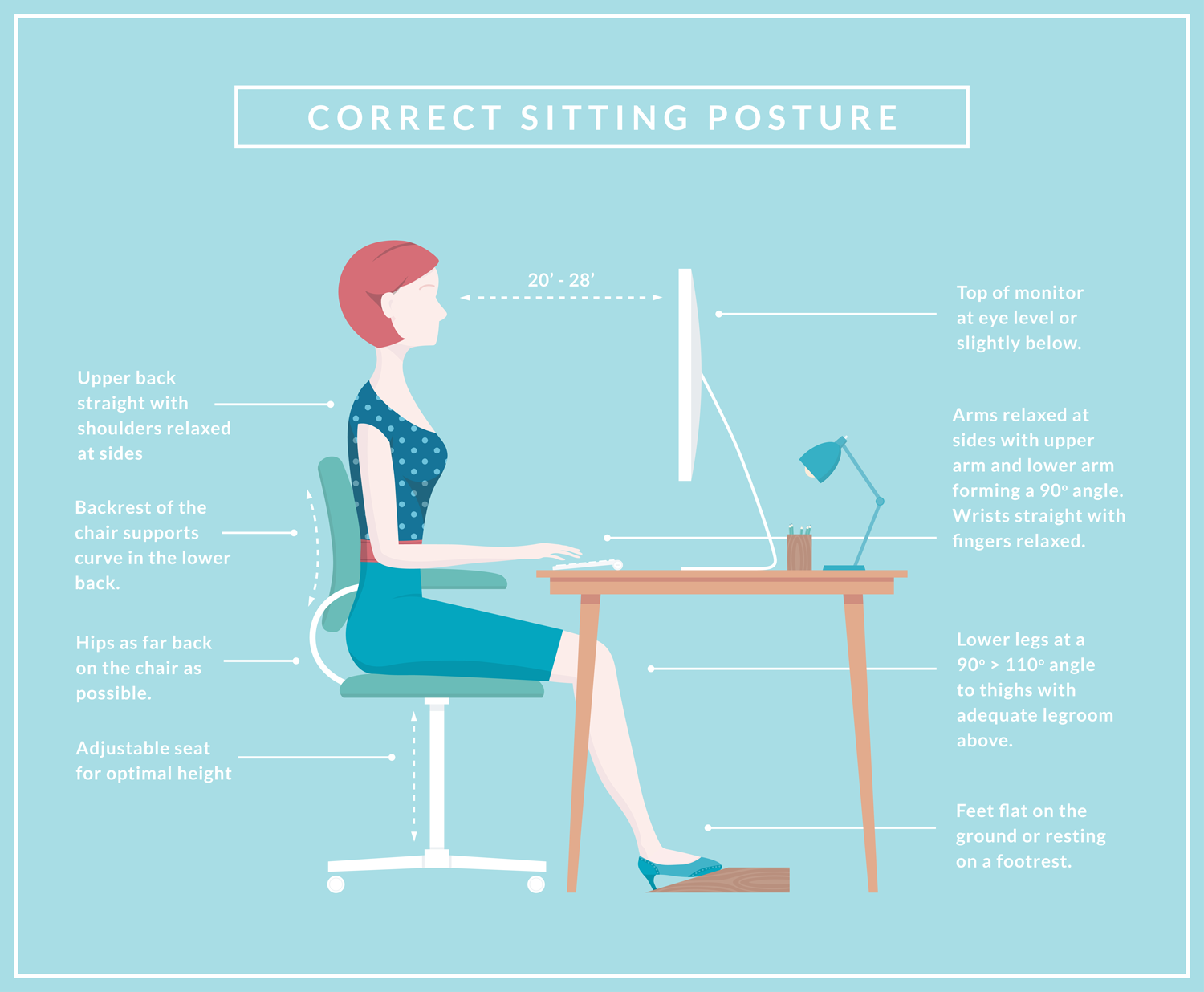 Neutral Posture (1 Hour)