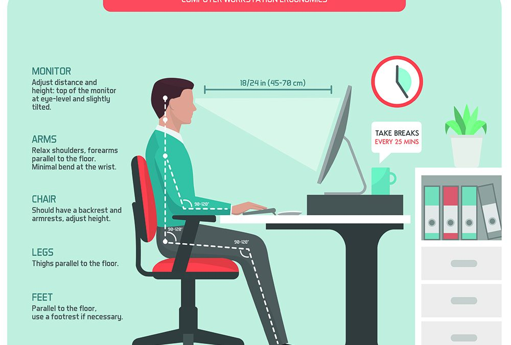 The Ergonomic Way to Sit at Your Desk and View Your Monitor